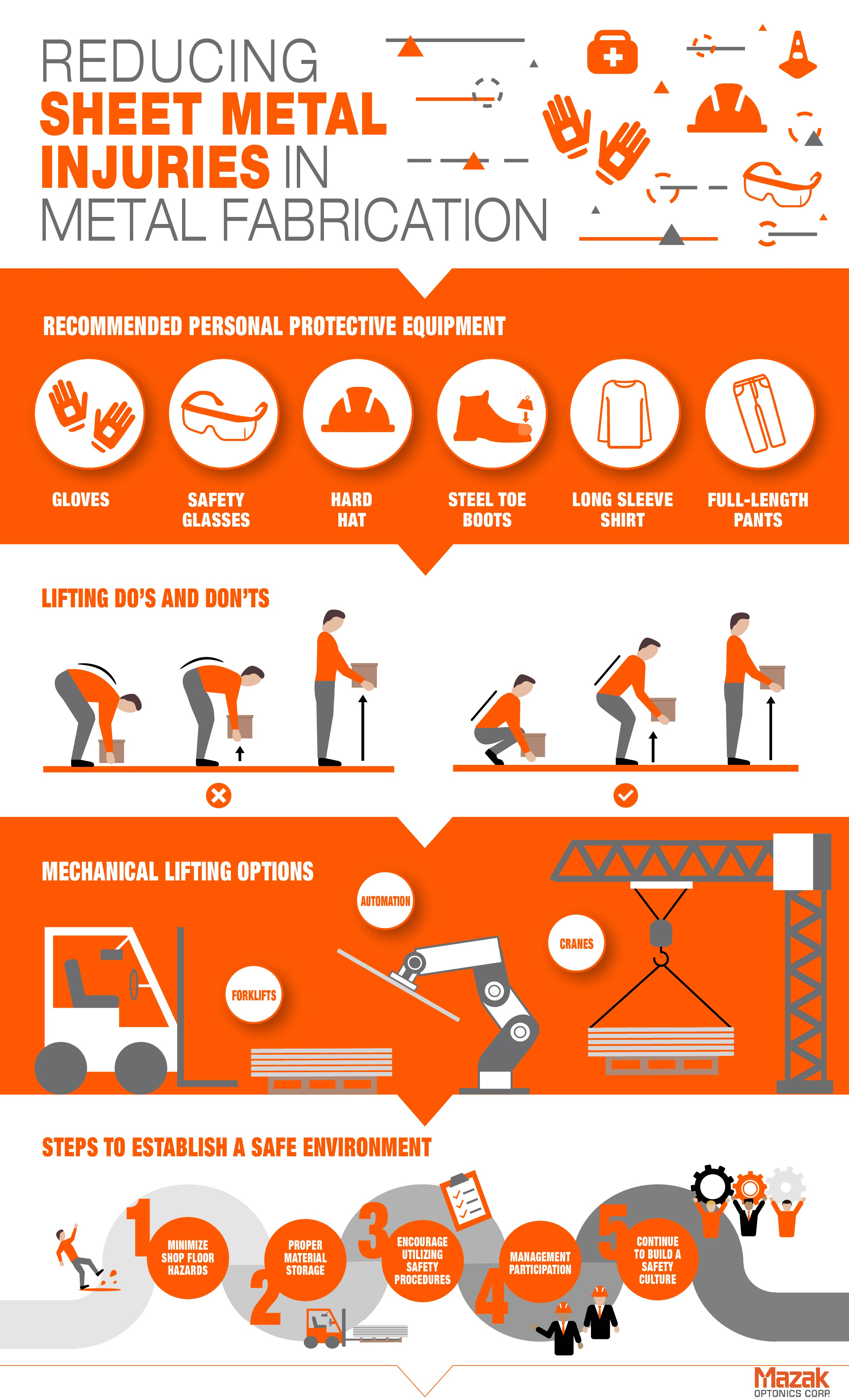 Reducing Sheet Metal Injuries In Metal Fabrication