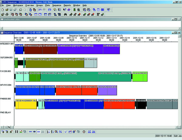 Cyber scheduler – factory management software