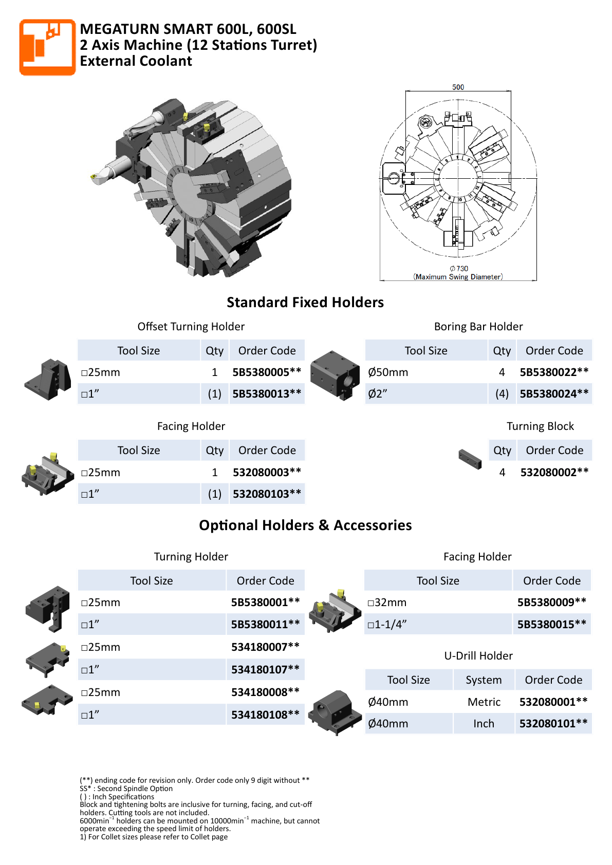 Megaturn Smart 600 Block Diagram Of Vehicle Share