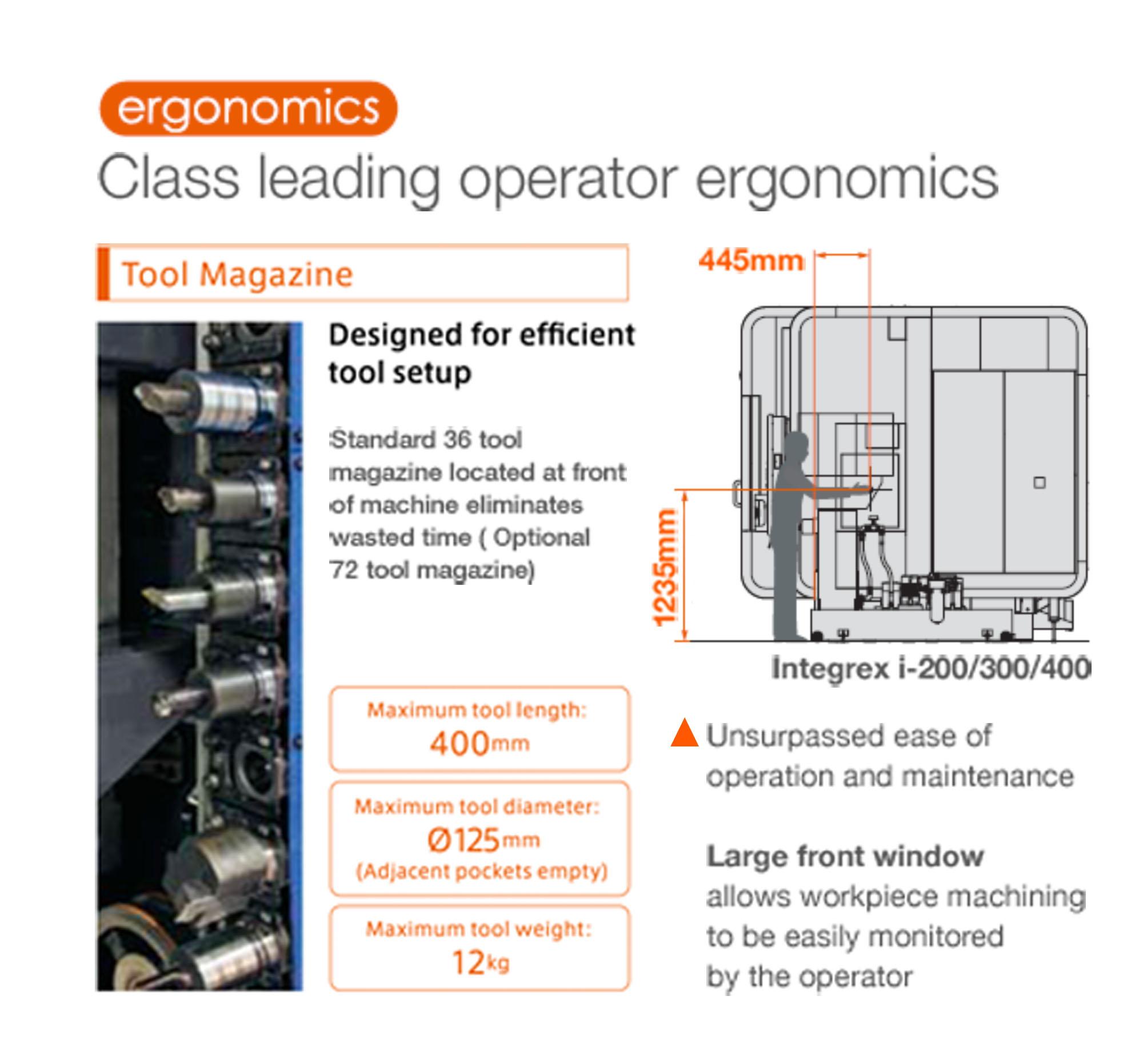 operator ergonomics