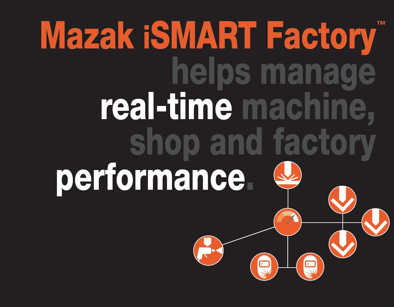 Mazak iSMART Factory™